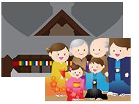お正月には菩提寺で初詣をしましょう